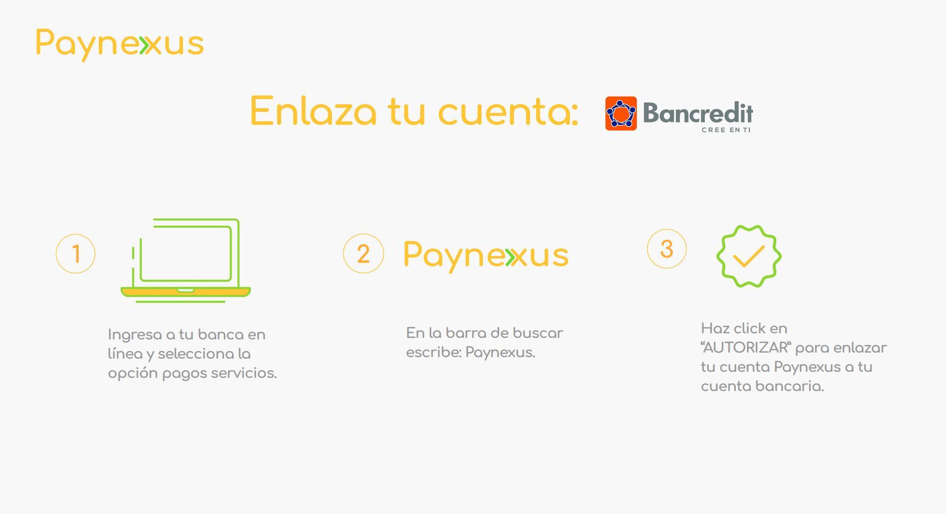 Asociar cuenta Bancredit